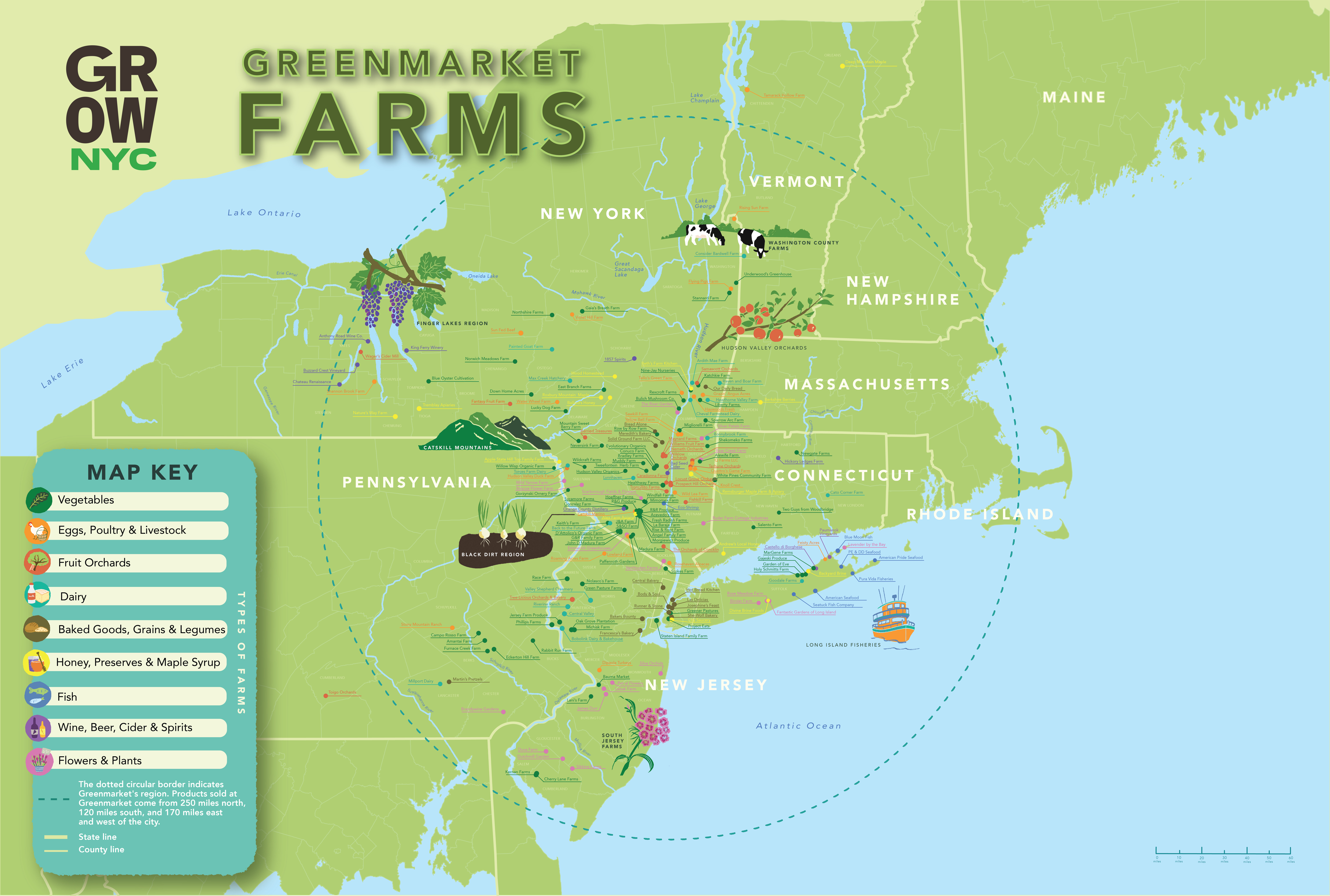 Our Farmers and Producers | GrowNYC