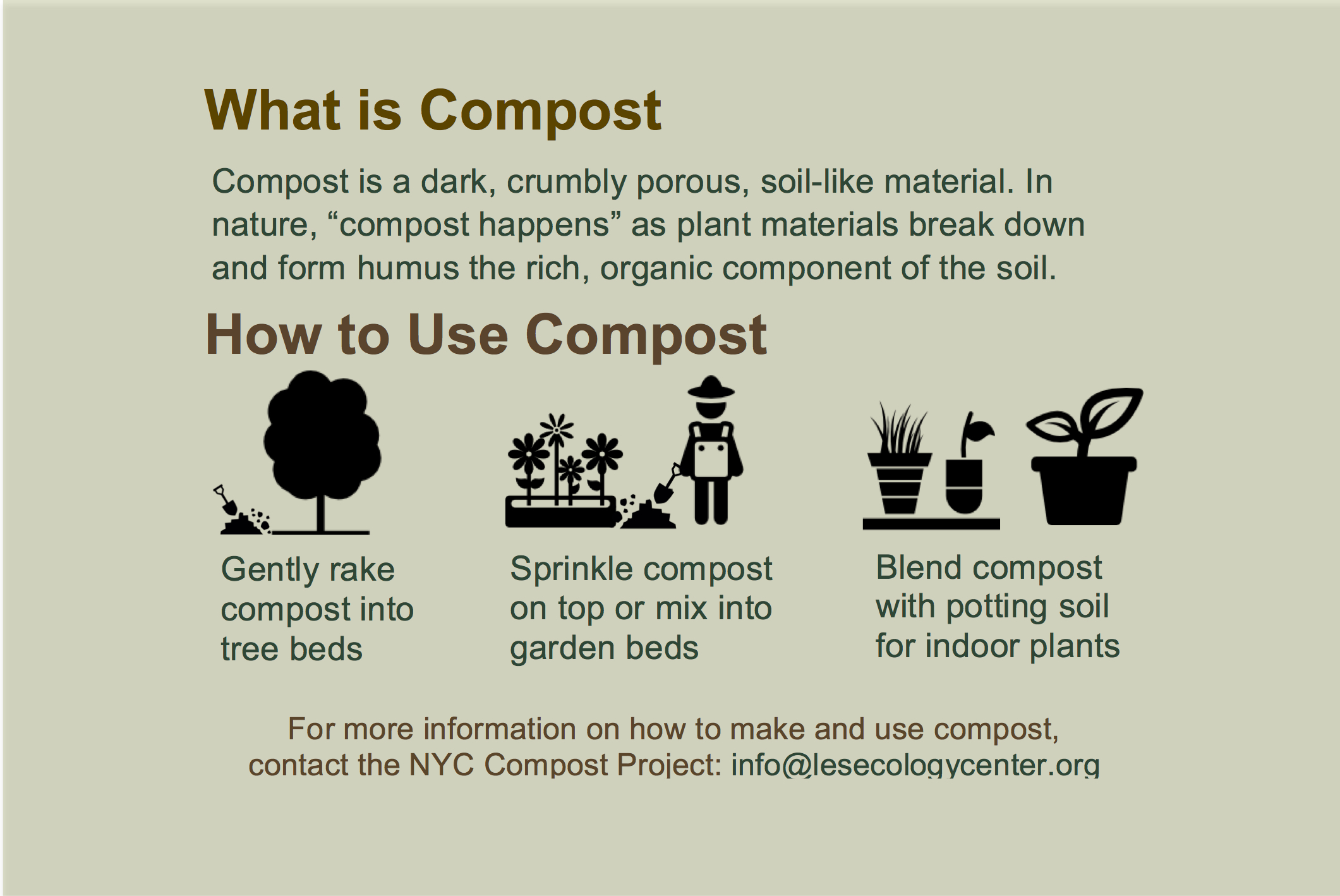 Recycling | GrowNYC